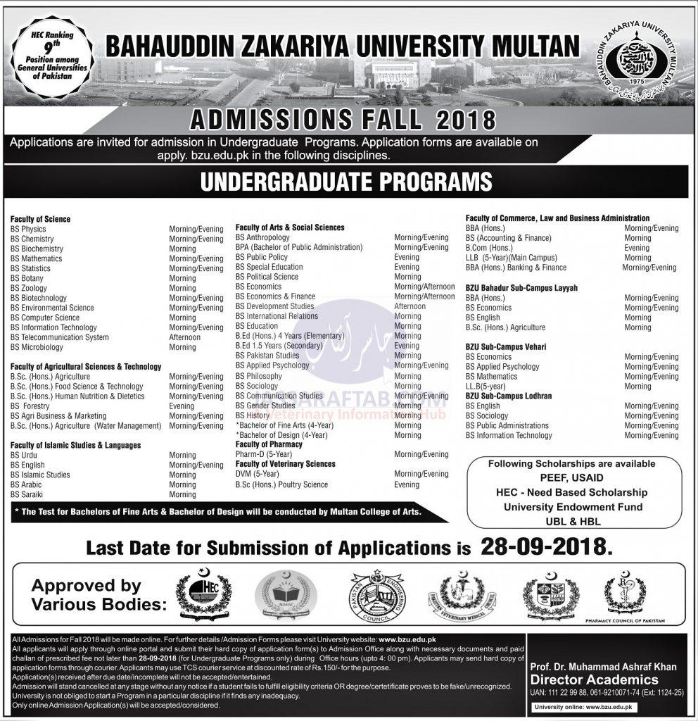 BZU Admission