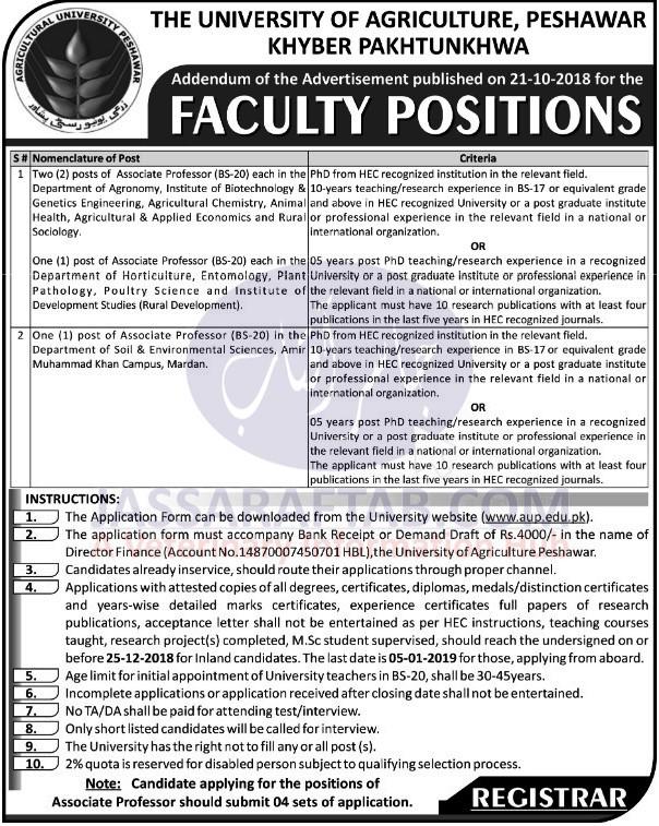 Addendum - University of Peshawar Jobs