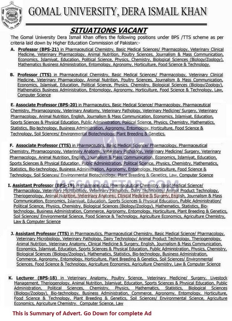 Gomal University Veterinary Jobs