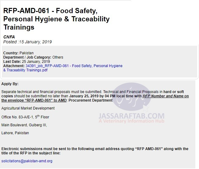 Food Safety and Personal Hygiene Training