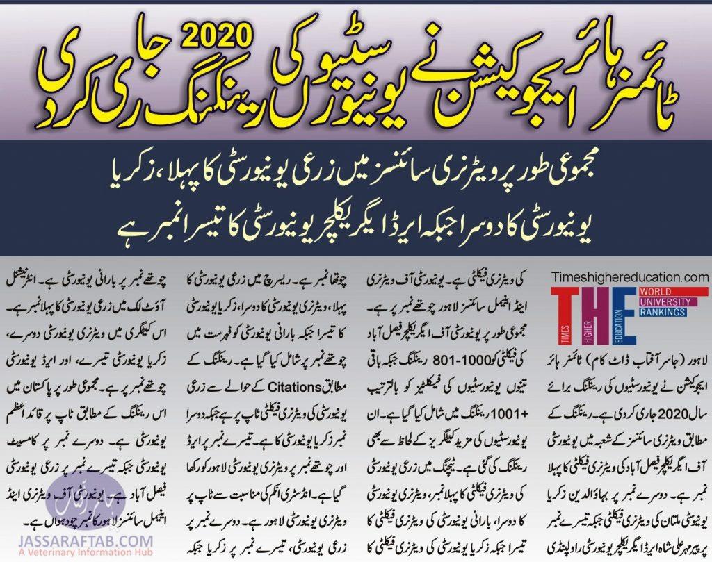 Pakistani Veterinary Universities Ranking 2020