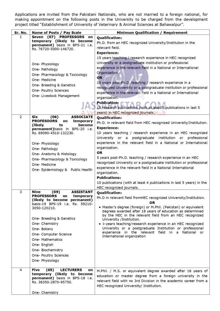 Cholistan veterinary university bahawalpur