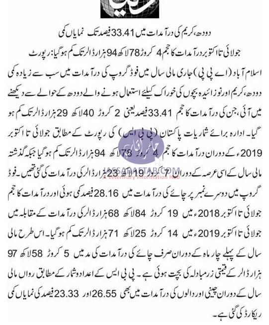 Milk products imports decreased