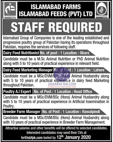 Islamabad farms and feeds
