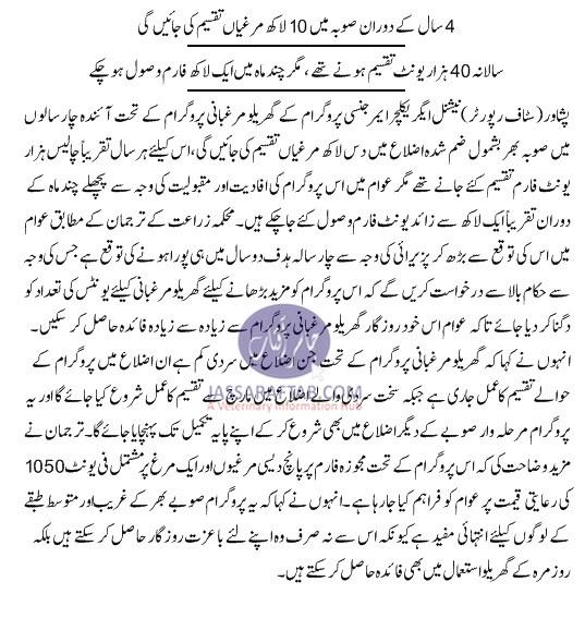 Poultry units distribution in KPK