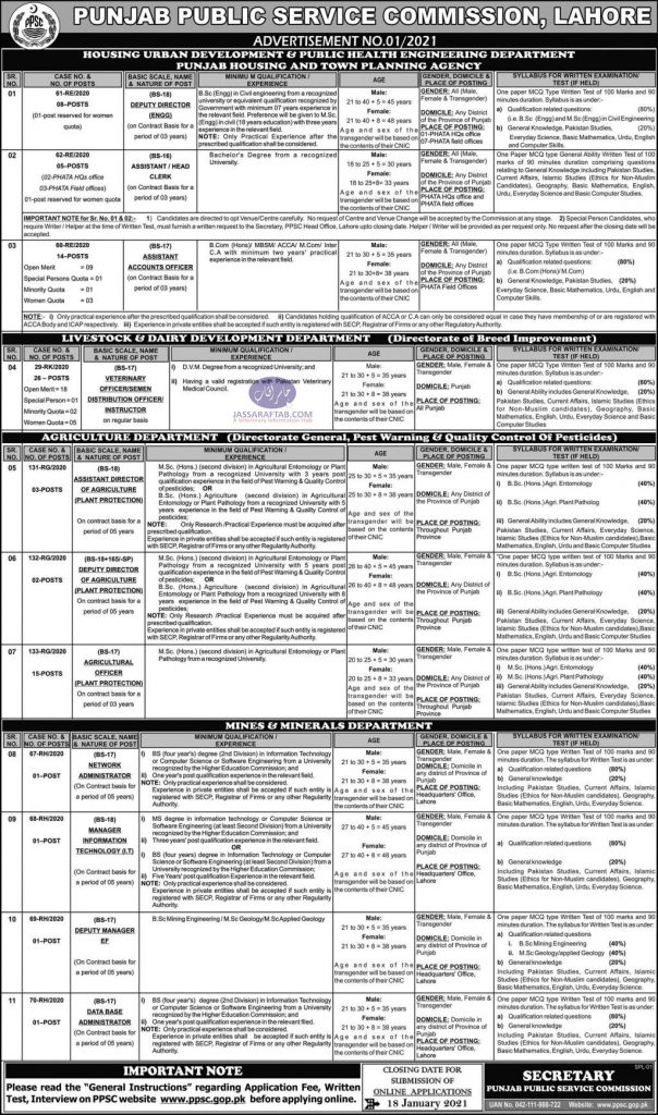 Veterinary Officer government job
