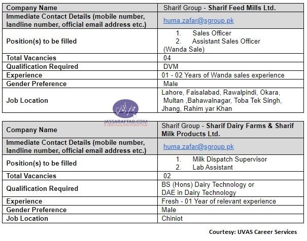 sharif farm jobs