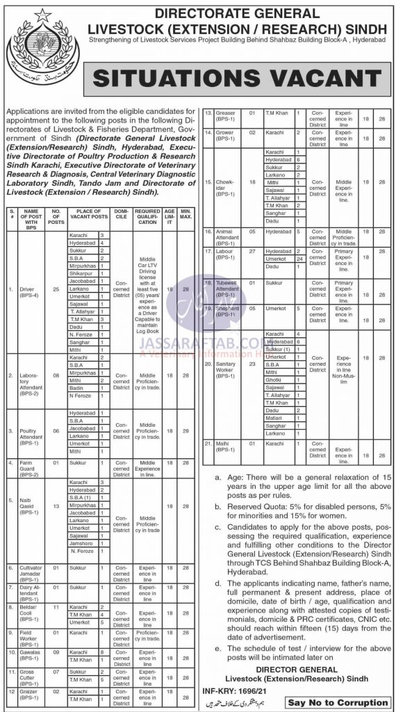 Jobs for poultry attendant