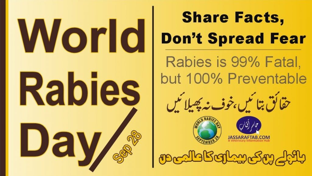 World Rabies Day 2021